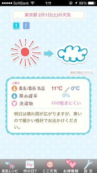 メディカル天気予報
