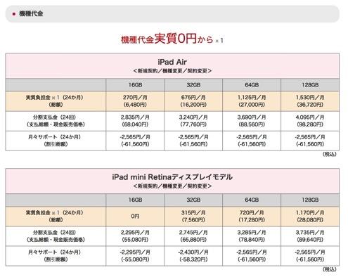 ドコモ iPad 価格表