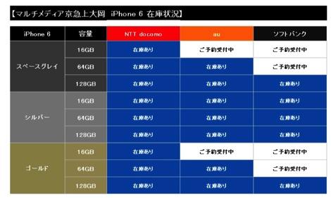 iPhone 6/iPhone 6 Plusの予約・在庫状況