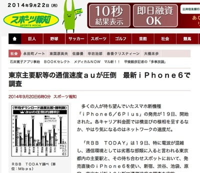 iPhone 6での東京主要駅等の通信速度