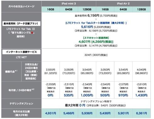 「iPad Air 2」「iPad mini 3」の価格