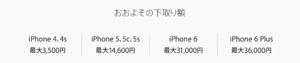 AppleがiPhone下取りキャンペーン