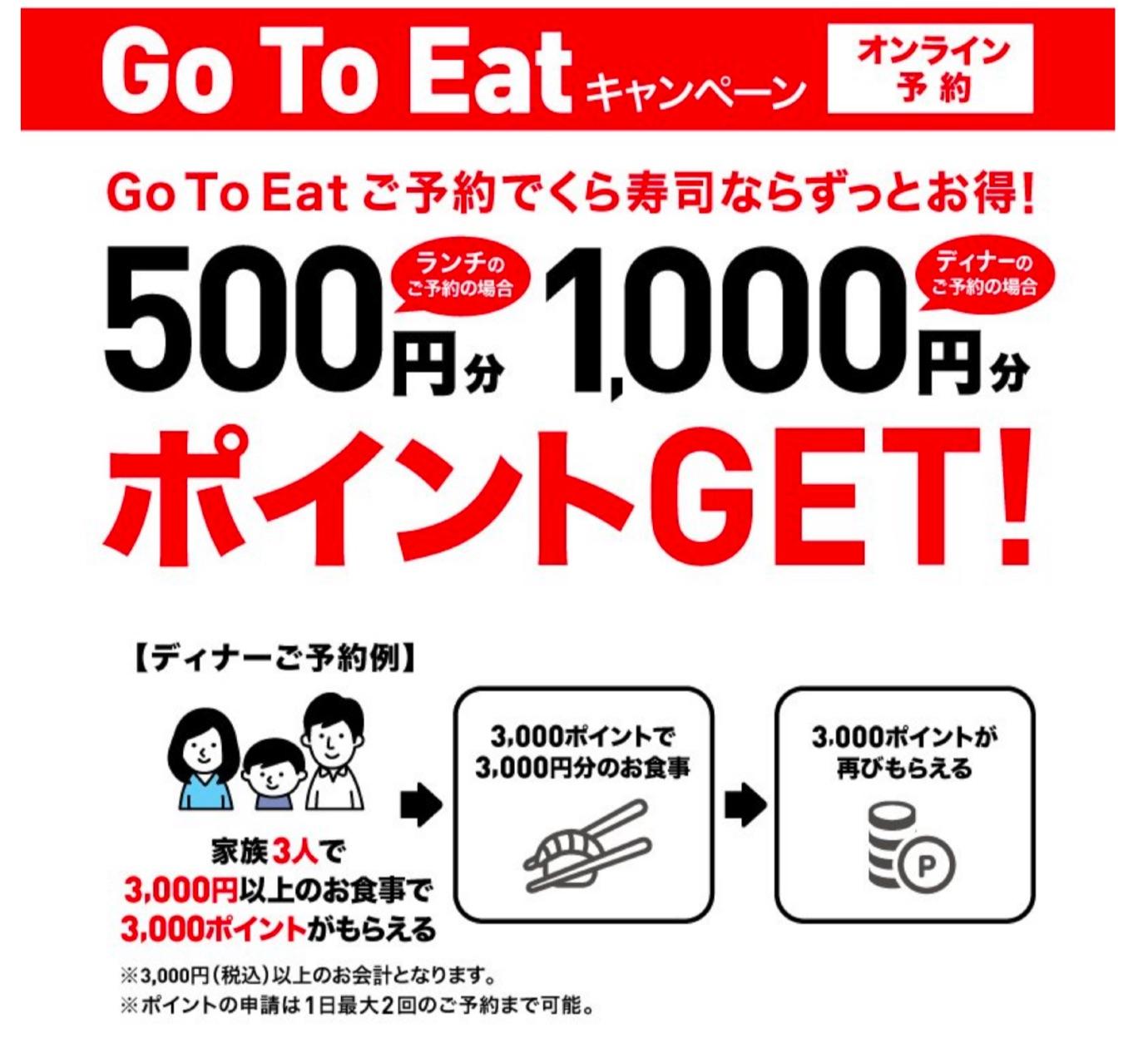 くら寿司で「Go To Eatキャンペーン」を使って無限くら寿司ができる方法